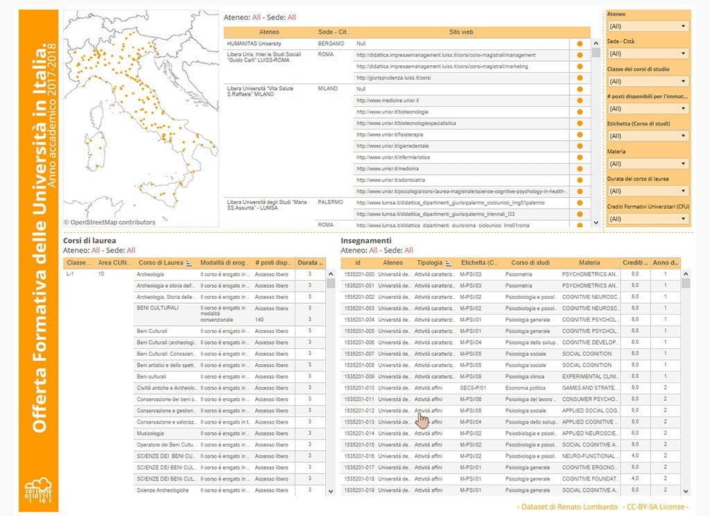 Offerta Formativa Università in Italia - A.A. 2017/18