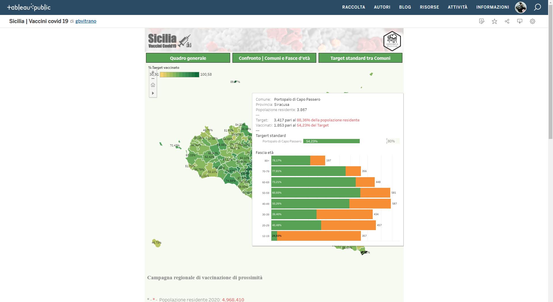 Sicilia | Infografiche vaccini covid19